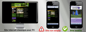 Comparatif entre site web et site mobile